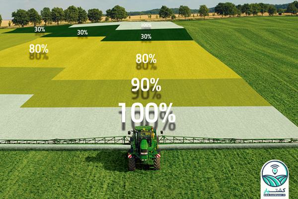 عوامل موثر در راندمان یا بهرهوری در حوزه کشاورزی | کشتیار
