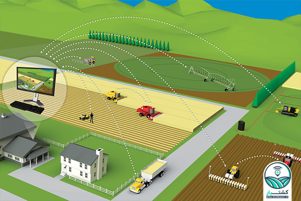 مفهوم درست و کاربردی بهرهوری در کشاورزی | کشتیار